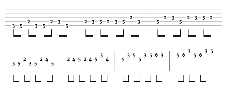 G miksolidyjska od III progu (tab)